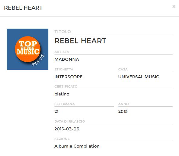 certificazione_REbel Heart