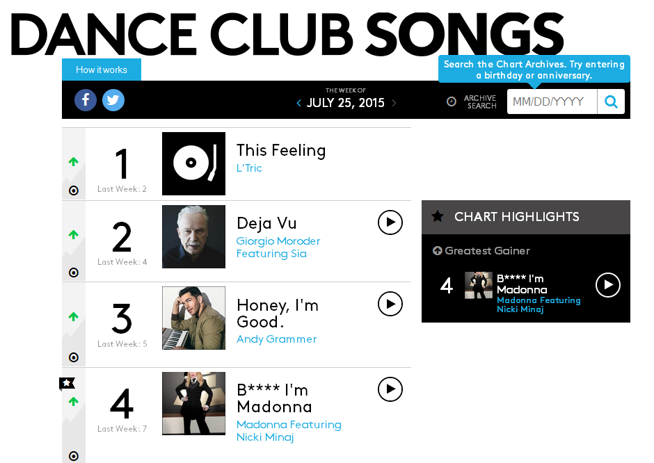 billboard_dance chart